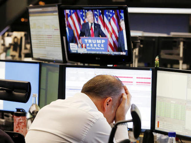 How the Dow Jones industrial average fared on Wednesday